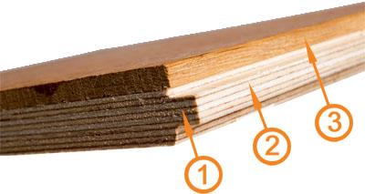 Engineered Timber Flooring Engineered Wood